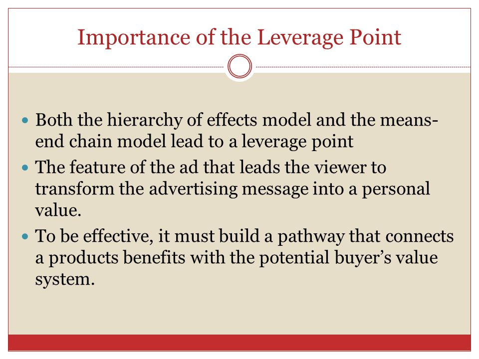 Importance of the Leverage Point Both the hierarchy of effects model and the means- end chain model lead to a leverage point The feature of the ad tha