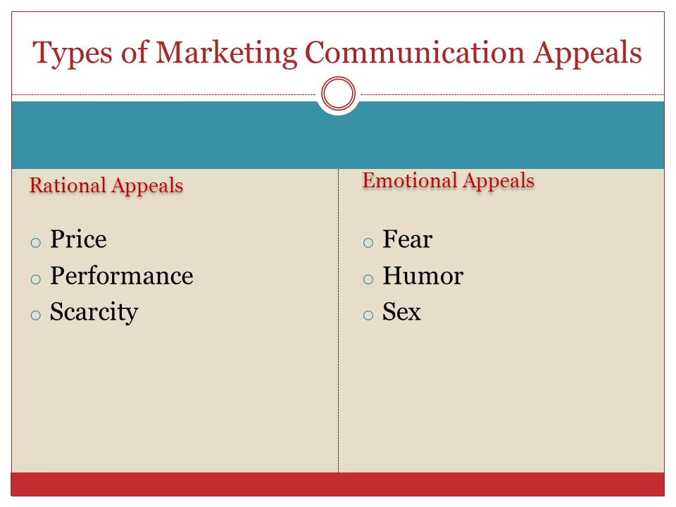 Rational Appeals Emotional Appeals o Price o Performance o Scarcity o Fear o Humor o Sex Types of Marketing Communication Appeals