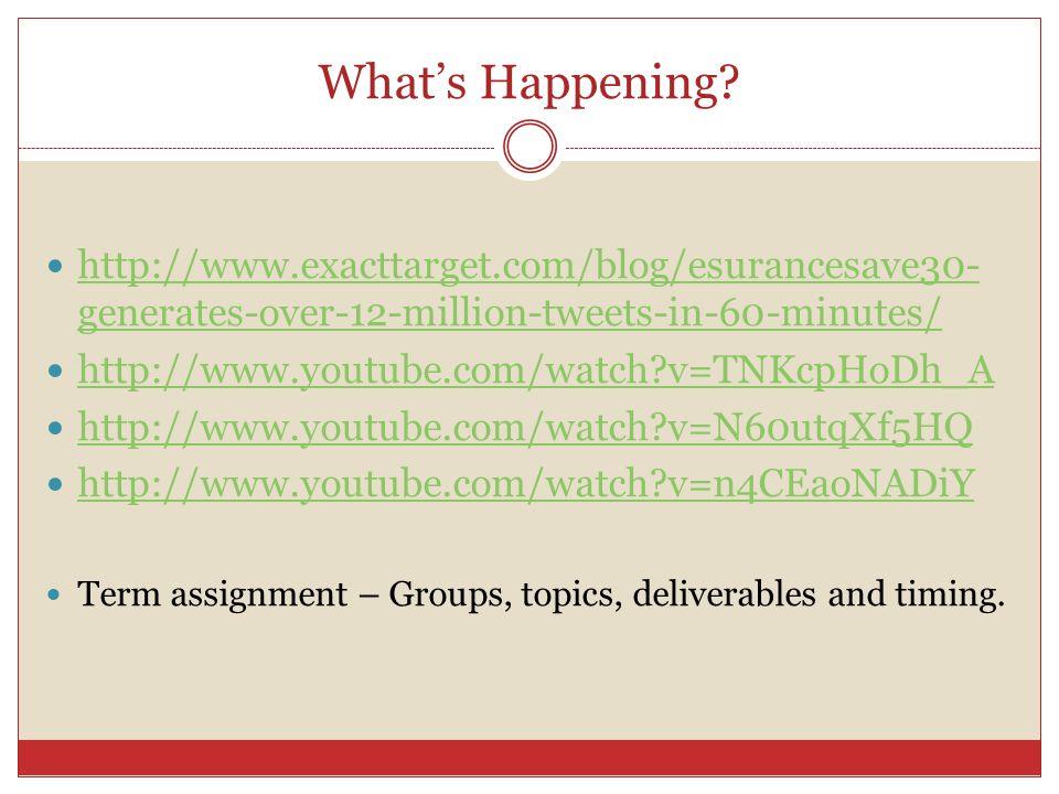 Whats Happening? http://www.exacttarget.com/blog/esurancesave30- generates-over-12-million-tweets-in-60-minutes/ http://www.exacttarget.com/blog/esura