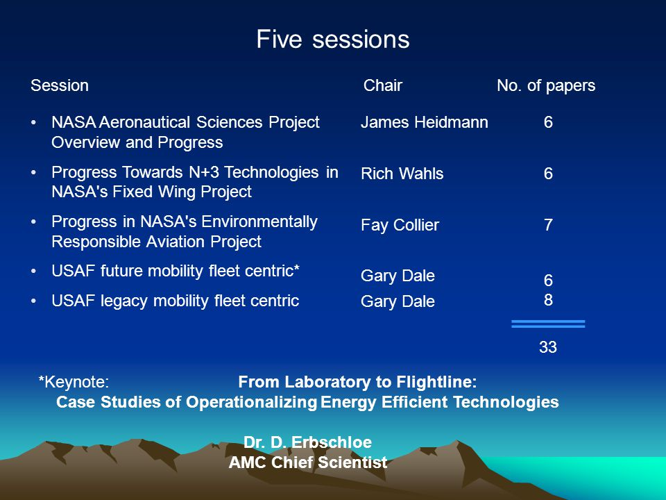 Observations / Lessons Learned ScholarOne AIAA help is usually available fast (thank you, Ann Ames) ScholarOne is not really set up for invited presentations.