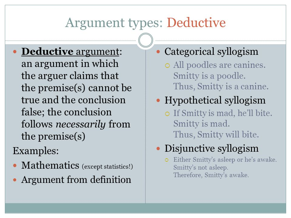 Argument types: Deductive Deductive argument: an argument in which the arguer claims that the premise(s) cannot be true and the conclusion false; the