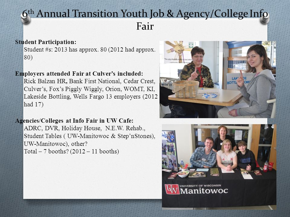 6 th Annual Transition Youth Job & Agency/College Info Fair Student Participation: Student #s: 2013 has approx.