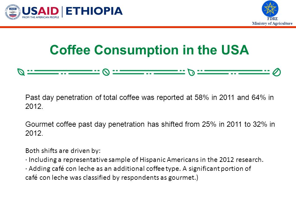 FDRE Ministry of Agriculture Coffee Consumption in the USA Past day penetration of total coffee was reported at 58% in 2011 and 64% in 2012.