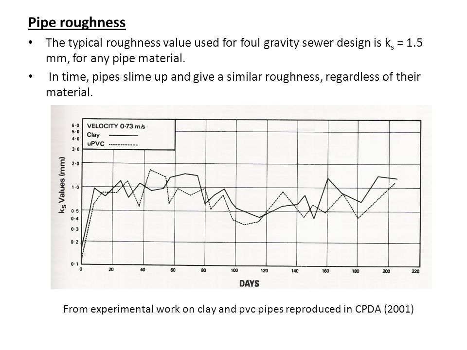 Pipe roughness The typical roughness value used for foul gravity sewer design is k s = 1.5 mm, for any pipe material. In time, pipes slime up and give