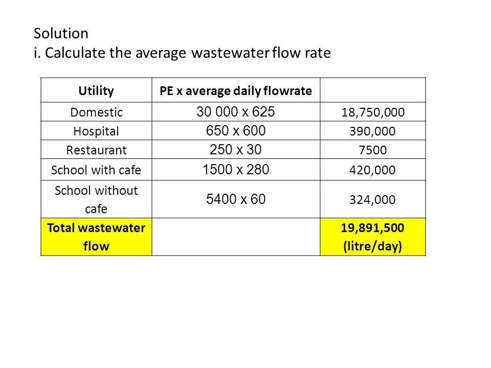 UtilityPE x average daily flowrate Domestic 30 000 x 625 18,750,000 Hospital 650 x 600 390,000 Restaurant 250 x 30 7500 School with cafe 1500 x 280 42