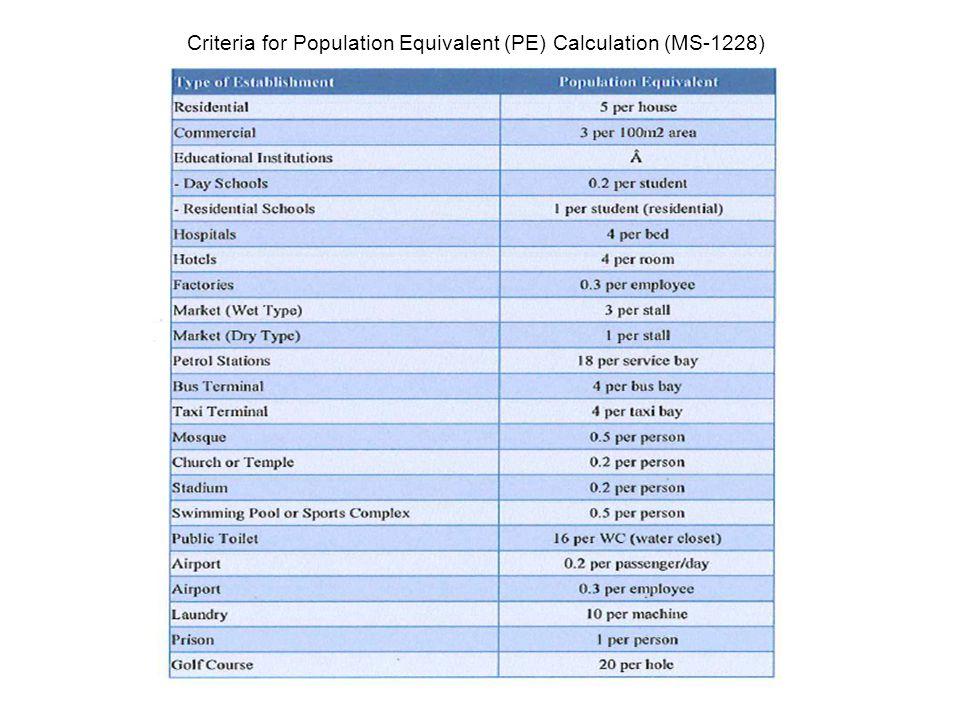 Criteria for Population Equivalent (PE) Calculation (MS-1228)