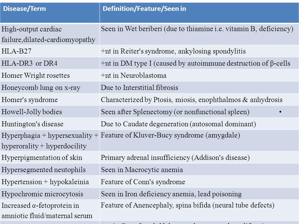 Disease/TermDefinition/Feature/Seen in High-output cardiac failure,dilated-cardiomyopathy Seen in Wet beriberi (due to thiamine i.e.