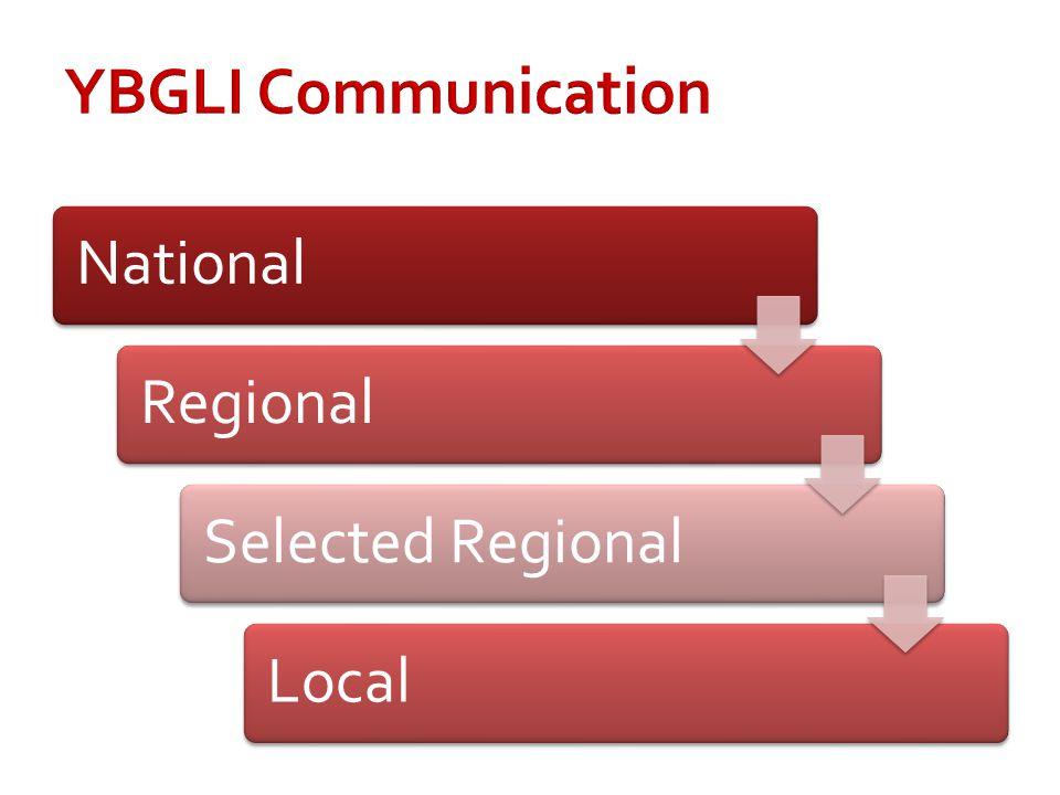NationalRegionalSelected RegionalLocal