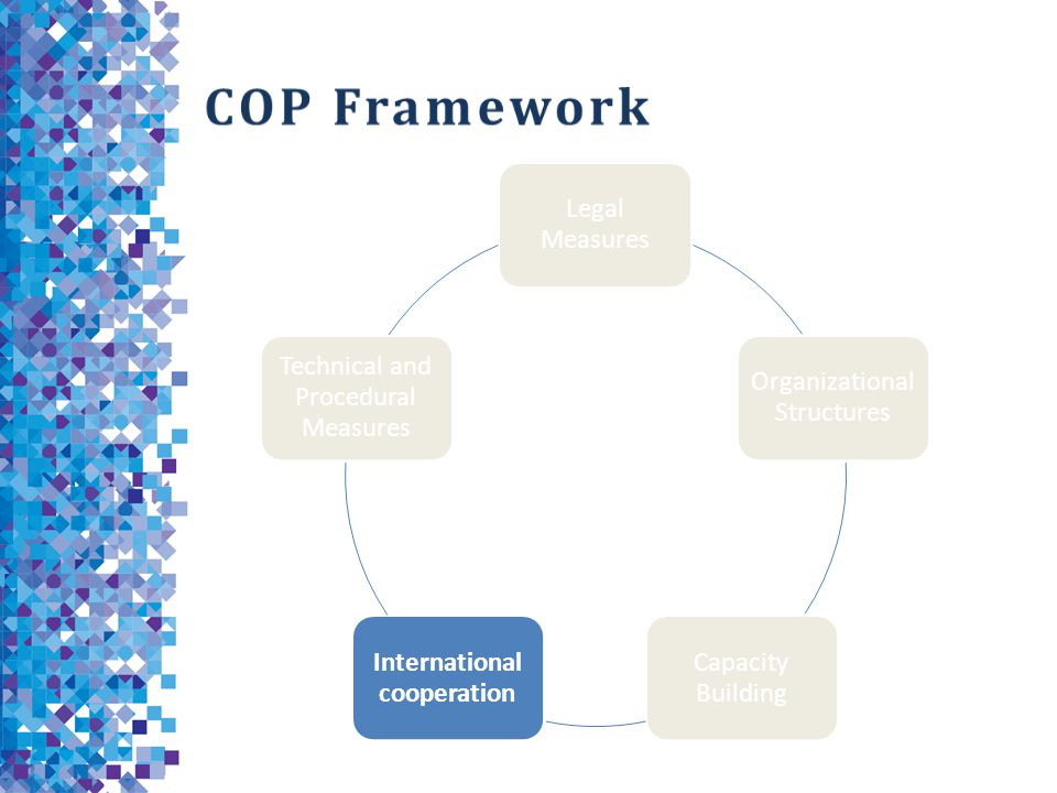 Legal Measures Organizational Structures Capacity Building International cooperation Technical and Procedural Measures