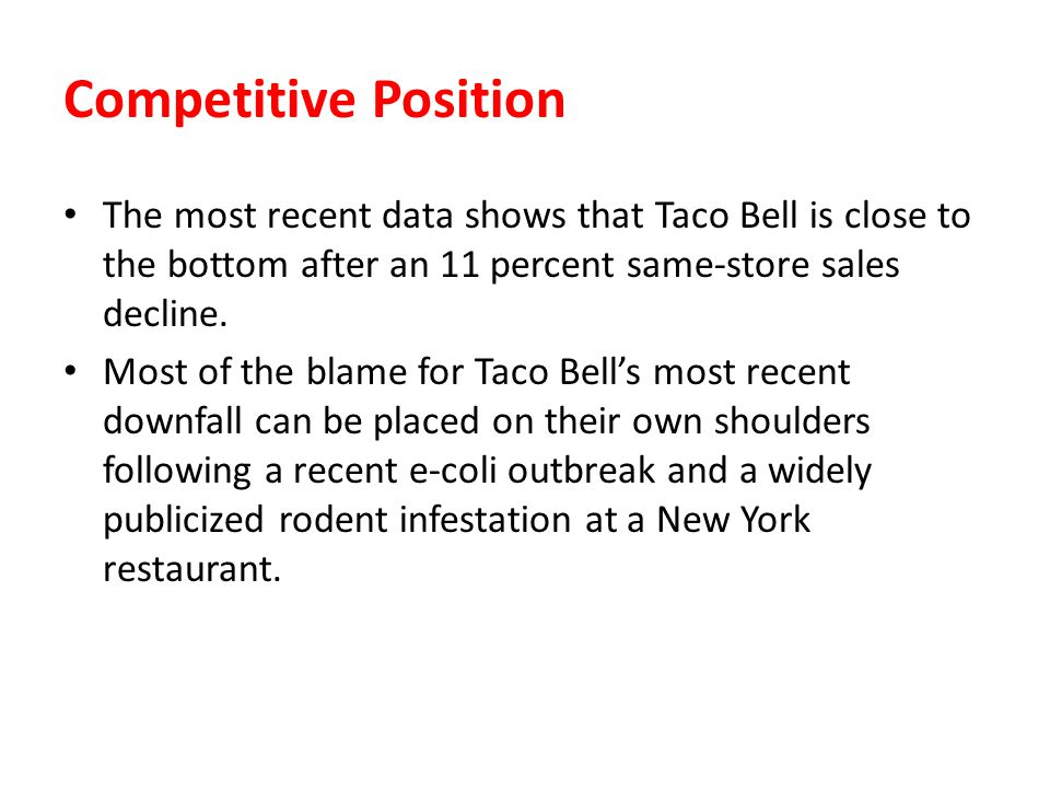 Competitive Position The most recent data shows that Taco Bell is close to the bottom after an 11 percent same-store sales decline. Most of the blame