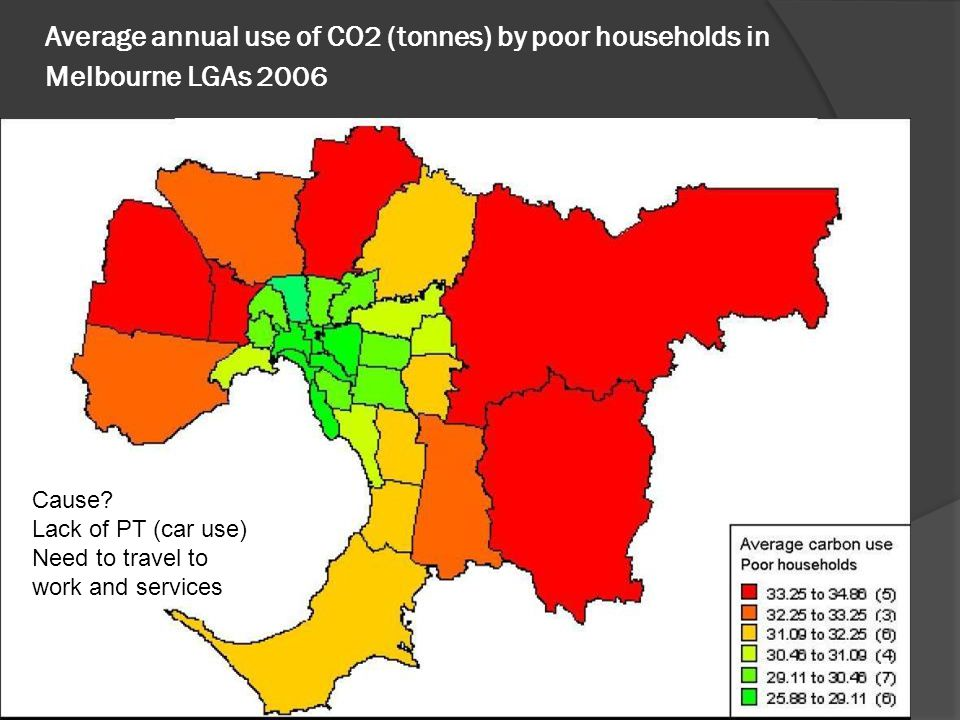 Average annual use of CO2 (tonnes) by poor households in Melbourne LGAs 2006 Cause.
