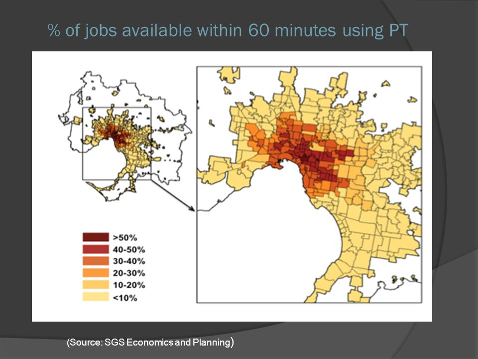 % of jobs available within 60 minutes using PT (Source: SGS Economics and Planning )