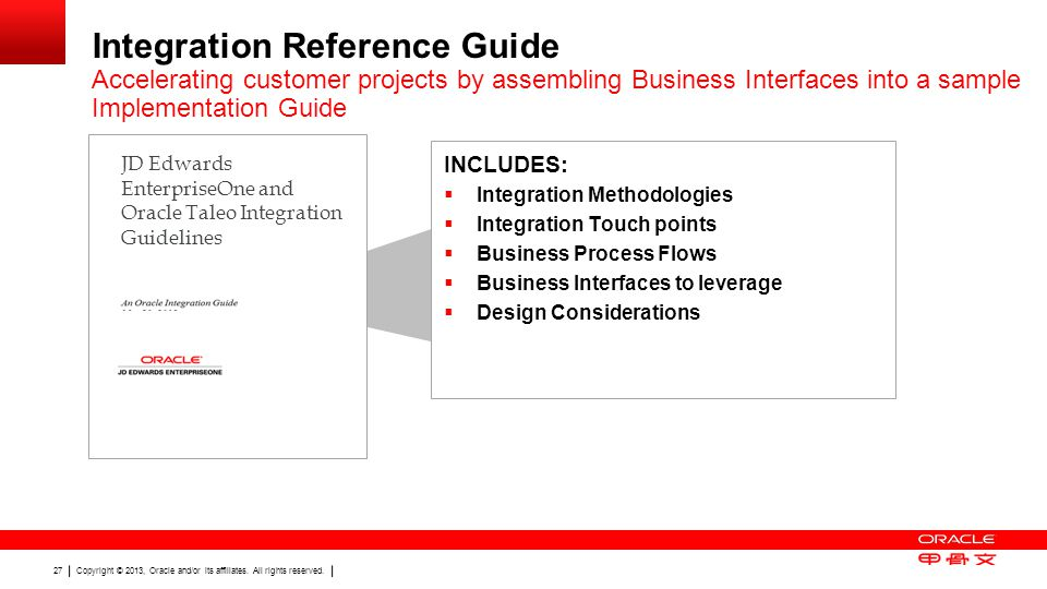 Copyright © 2013, Oracle and/or its affiliates. All rights reserved. 27 Integration Reference Guide Accelerating customer projects by assembling Busin