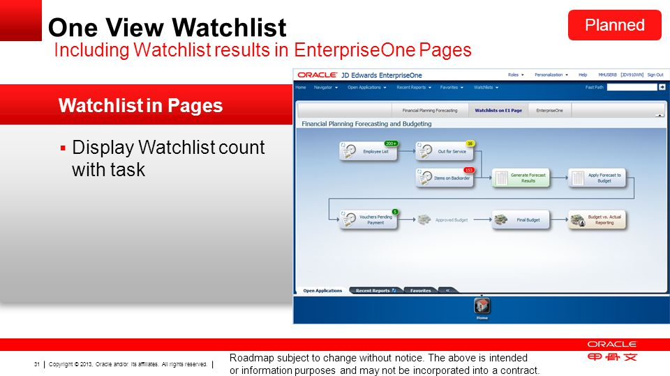 Copyright © 2013, Oracle and/or its affiliates. All rights reserved. 31 Display Watchlist count with task Watchlist in Pages One View Watchlist Includ