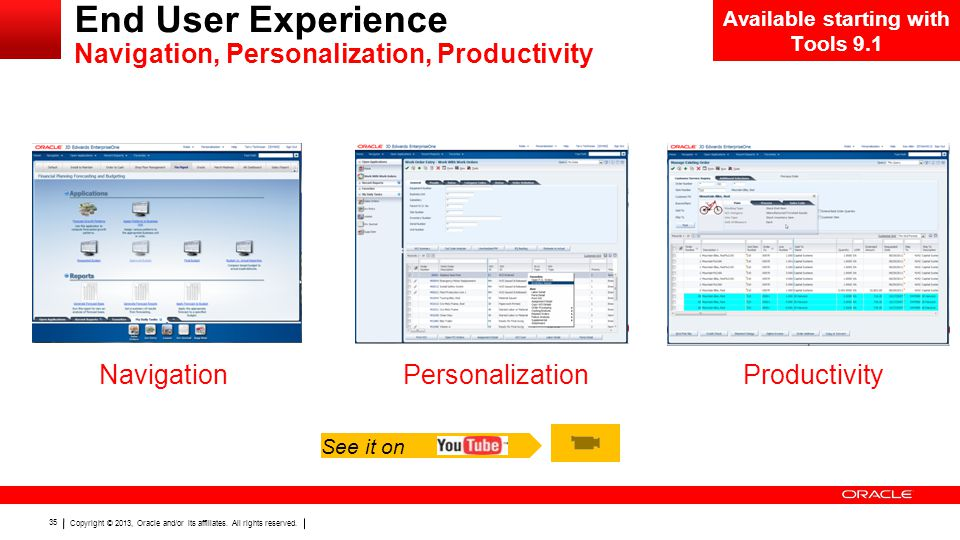 Copyright © 2013, Oracle and/or its affiliates. All rights reserved. 35 End User Experience Navigation, Personalization, Productivity See it on Availa