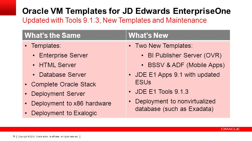 Copyright © 2013, Oracle and/or its affiliates. All rights reserved. 39 Oracle VM Templates for JD Edwards EnterpriseOne Updated with Tools 9.1.3, New