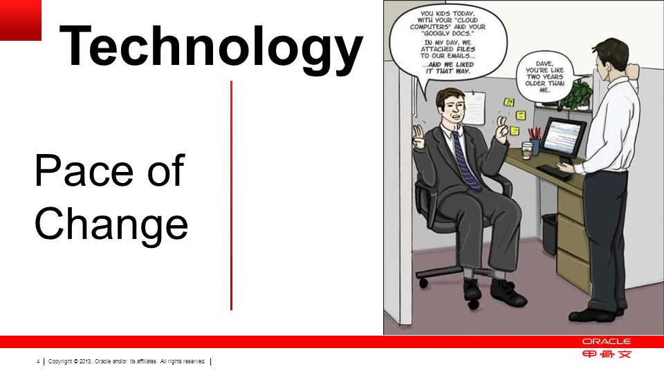 Copyright © 2013, Oracle and/or its affiliates. All rights reserved. 4 Pace of Change Technology