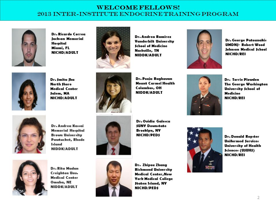 Welcome fellows.2013 inter-institute endocrine training program Dr.