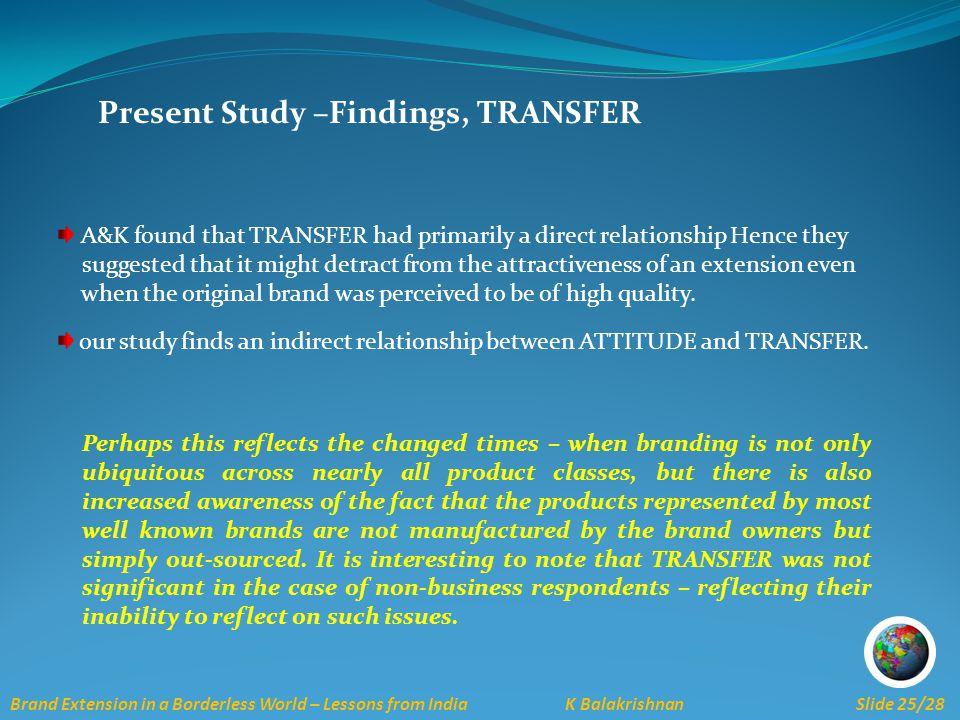 Brand Extension in a Borderless World – Lessons from India K Balakrishnan Slide 25/28 Present Study –Findings, TRANSFER A&K found that TRANSFER had primarily a direct relationship Hence they suggested that it might detract from the attractiveness of an extension even when the original brand was perceived to be of high quality.