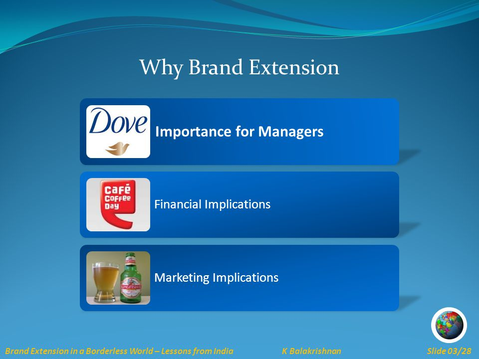 Brand Extension in a Borderless World – Lessons from India K Balakrishnan Slide 03/28 Importance for Managers Financial Implications Marketing Implications Why Brand Extension
