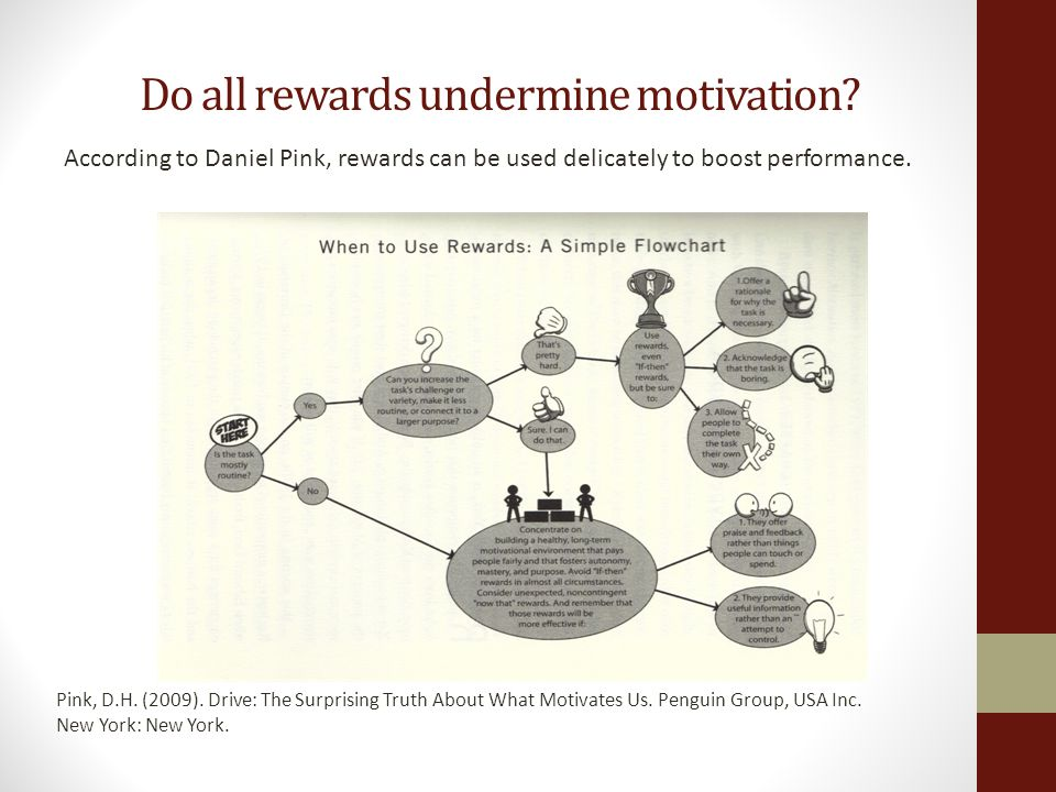Do all rewards undermine motivation. Pink, D.H. (2009).