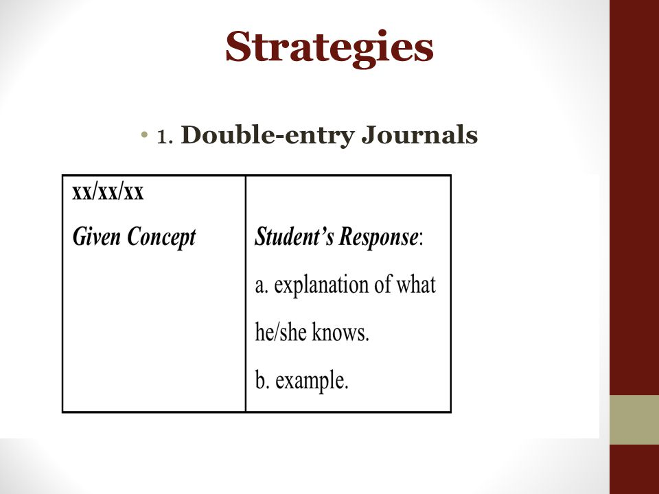 Strategies 1. Double-entry Journals