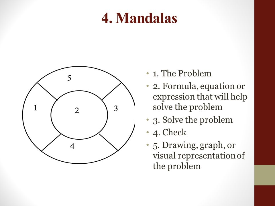 4. Mandalas 1. The Problem 2. Formula, equation or expression that will help solve the problem 3. Solve the problem 4. Check 5. Drawing, graph, or vis