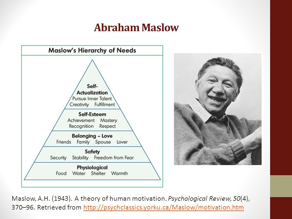 Abraham Maslow Maslow, A.H. (1943). A theory of human motivation. Psychological Review, 50(4), 370–96. Retrieved from http://psychclassics.yorku.ca/Ma