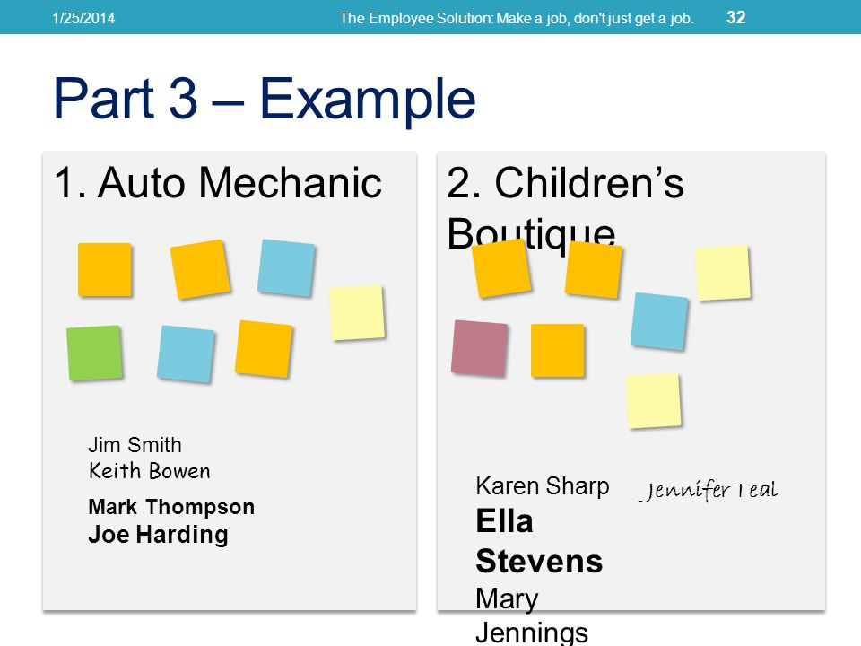 2. Childrens Boutique Part 3 – Example 1. Auto Mechanic 1/25/2014The Employee Solution: Make a job, don't just get a job. 32 Jim Smith Keith Bowen Mar