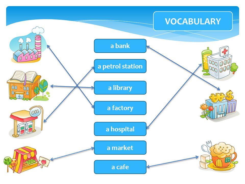VOCABULARY a bank a petrol station a library a factory a hospital a market a cafe