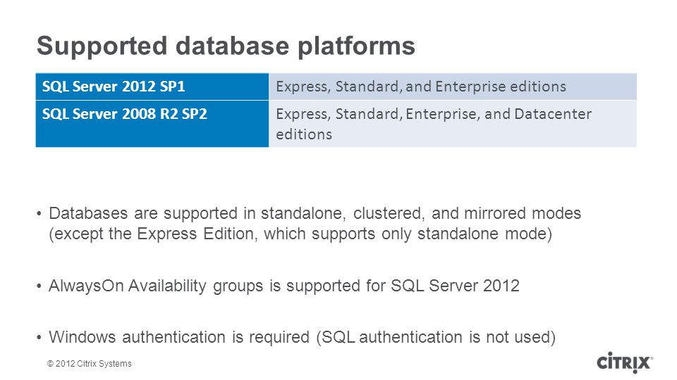 © 2012 Citrix Systems Supported database platforms SQL Server 2012 SP1Express, Standard, and Enterprise editions SQL Server 2008 R2 SP2Express, Standa