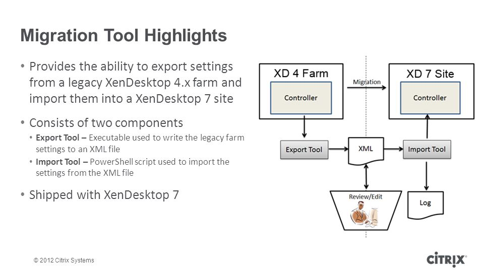 © 2012 Citrix Systems Provides the ability to export settings from a legacy XenDesktop 4.x farm and import them into a XenDesktop 7 site Consists of t
