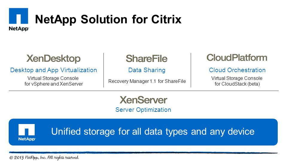 NetApp Solution for Citrix Unified storage for all data types and any device Desktop and App VirtualizationData SharingCloud Orchestration Server Opti
