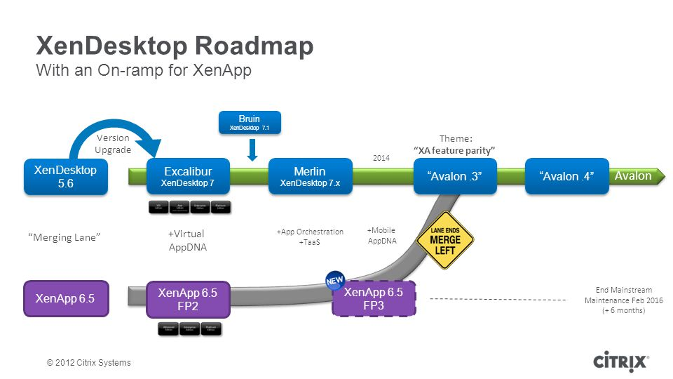 © 2012 Citrix Systems EdgeSight Network analysis Director and EdgeSight XenDesktop 7 Site ASite BSite C HDX Insight Isolating and managing network performance Network - Deep Packet Analysis TM Included in Platinum