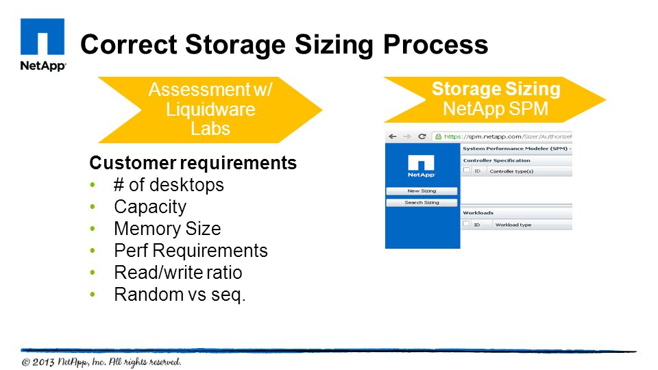 Correct Storage Sizing Process Assessment w/ Liquidware Labs Storage Sizing NetApp SPM Customer requirements # of desktops Capacity Memory Size Perf R