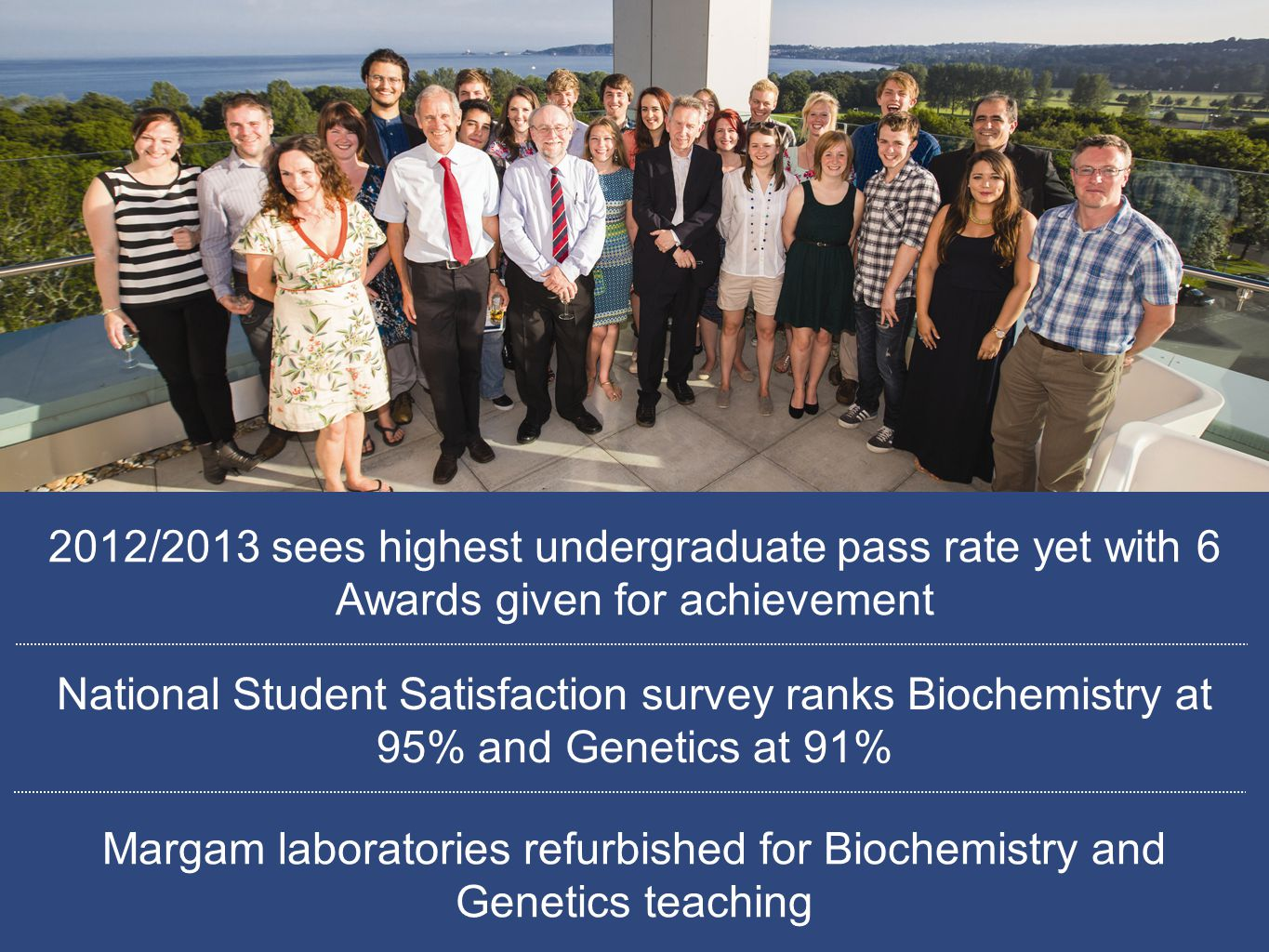 2012/2013 sees highest undergraduate pass rate yet with 6 Awards given for achievement National Student Satisfaction survey ranks Biochemistry at 95%