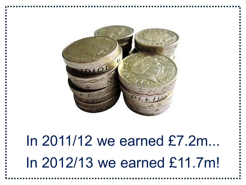 In 2011/12 we earned £7.2m... In 2012/13 we earned £11.7m!