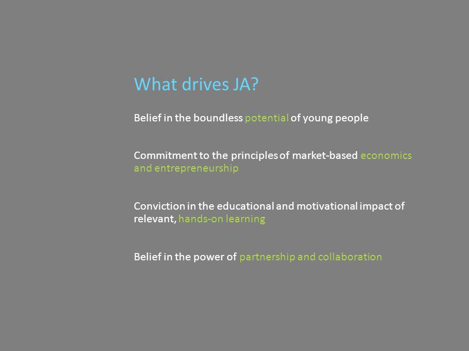 What drives JA.