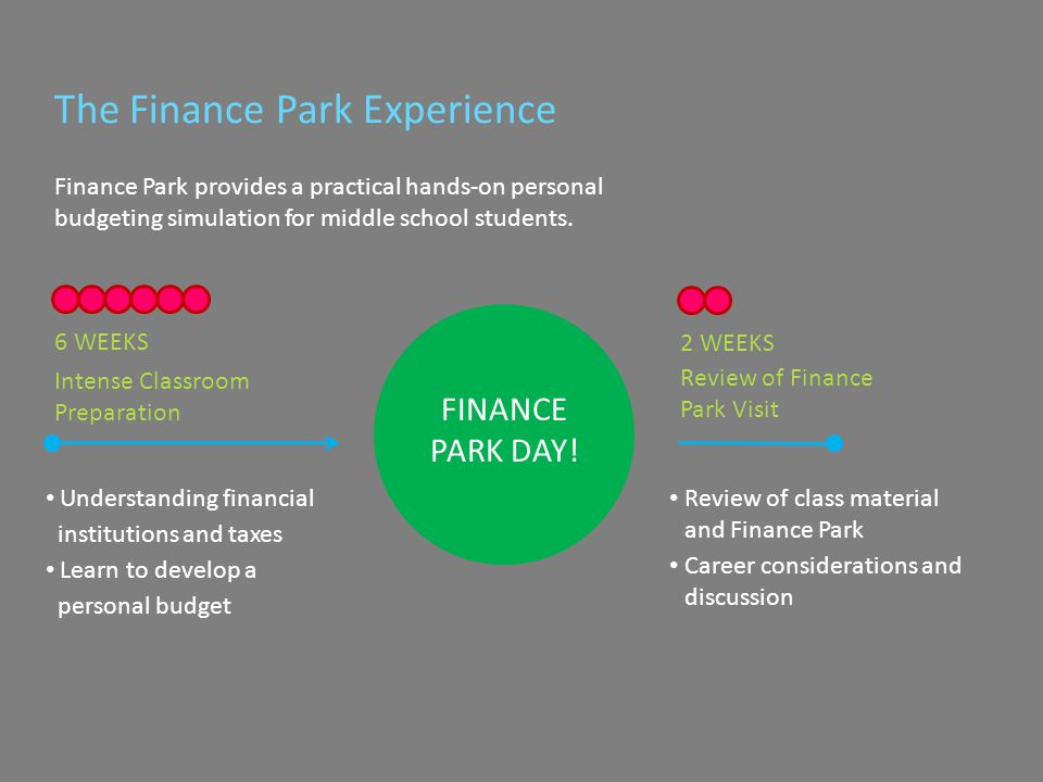 The Finance Park Experience Finance Park provides a practical hands-on personal budgeting simulation for middle school students.