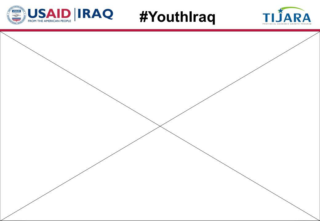 Iraqi Youth Initiative September, 2012 www.IraqiYouthInitiative.org www.facebook.com/GoYouthIraq @YouthIraq @RayMendenilla IYIHome@tijara-iraq.com @EnasKamil rmendenilla@tijara-iraq.com ekamil@tijara-iraq.com