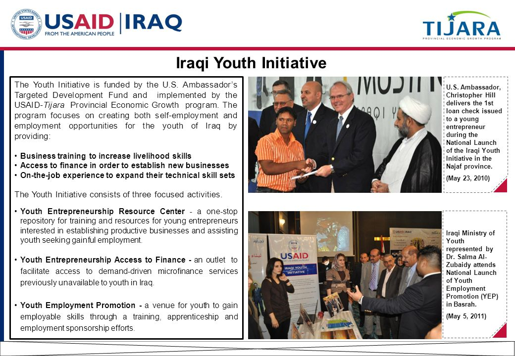 USAID-Tijara Activities Across Iraq Microfinance Institution Supported by USAID-Tijara USAID-Tijara Supported SME Loans Small Business Development Centers in Operation Small Business Development Centers in Formation WTO Accession Support Business and Investment Enabling Environment Activities Youth Initiative Activities – phase one