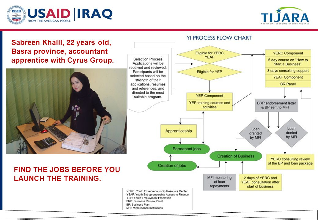 Aseel Allawi – 28 years / Tailor & Female Attire / Babil province - loan amount is $4000, monthly income 4 jobs created.