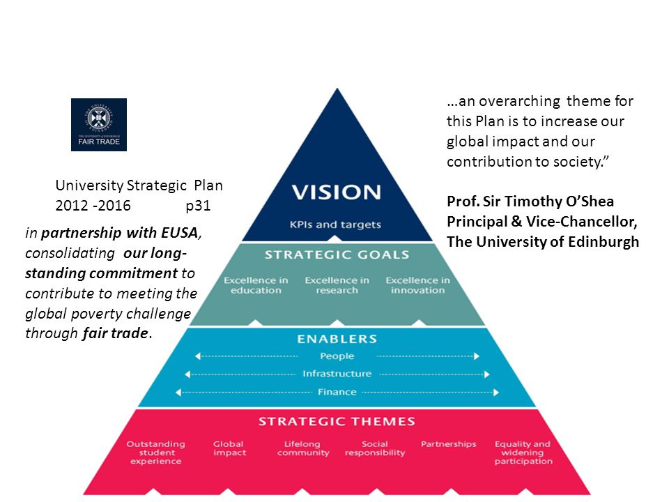 University Strategic Plan 2012 -2016 p31 …an overarching theme for this Plan is to increase our global impact and our contribution to society.