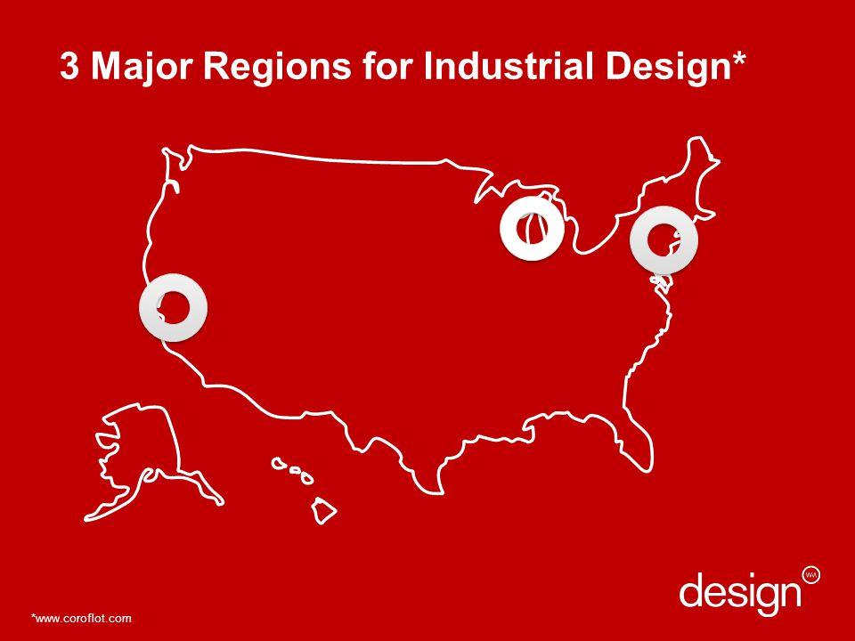 3 Major Regions for Industrial Design* *www.coroflot.com