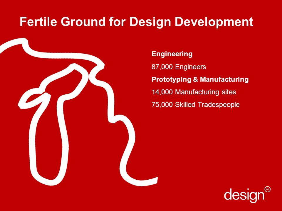 Fertile Ground for Design Development Engineering 87,000 Engineers Prototyping & Manufacturing 14,000 Manufacturing sites 75,000 Skilled Tradespeople
