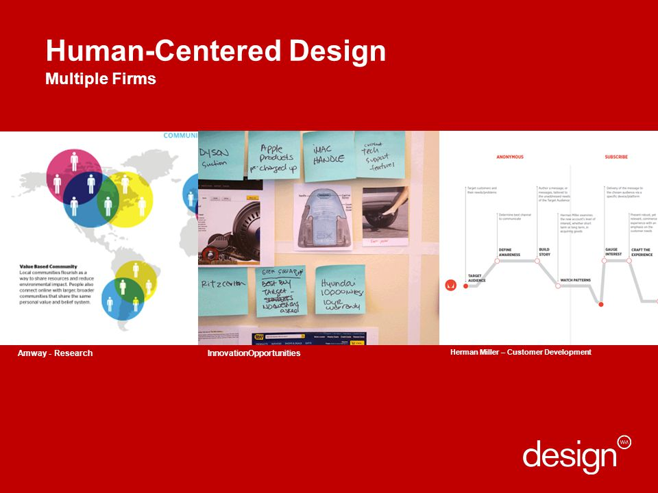 Human-Centered Design Multiple Firms Apple Retail User Experience Healthcare Design Research/ Graphic Design Amway - ResearchInnovationOpportunities Herman Miller – Customer Development