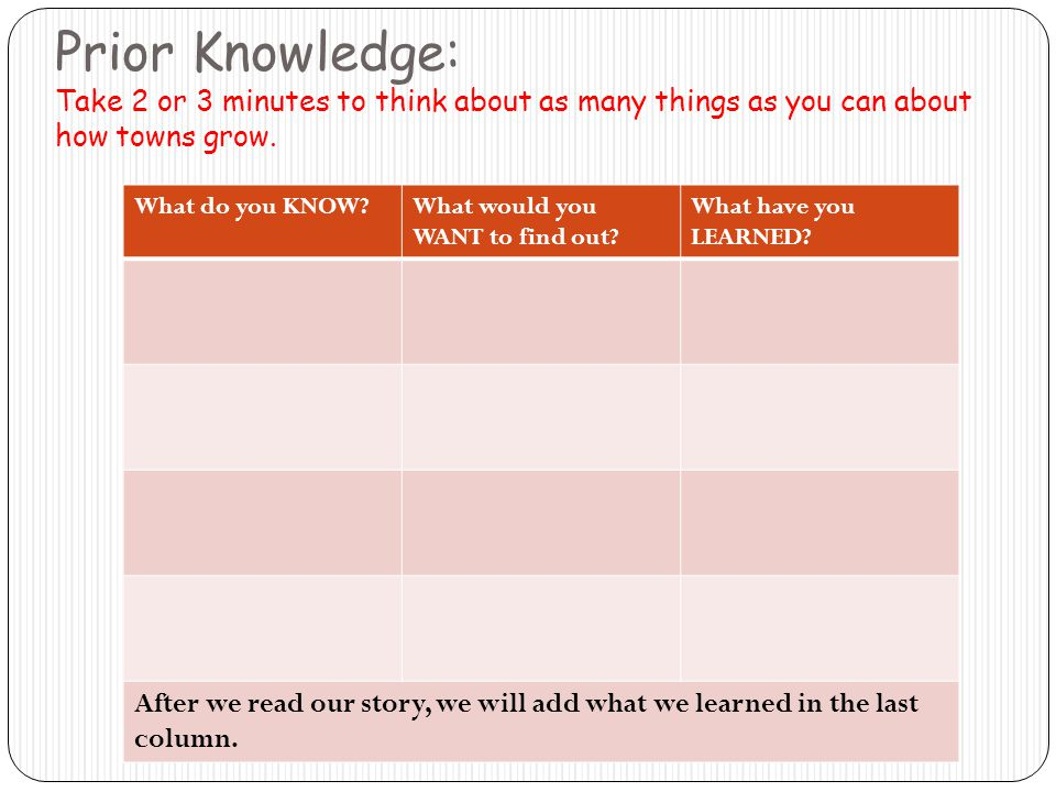 Prior Knowledge: Take 2 or 3 minutes to think about as many things as you can about how towns grow. What do you KNOW?What would you WANT to find out?