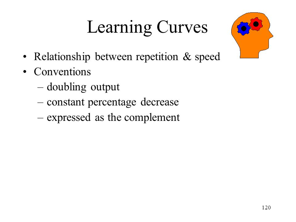 120 Learning Curves Relationship between repetition & speed Conventions –doubling output –constant percentage decrease –expressed as the complement