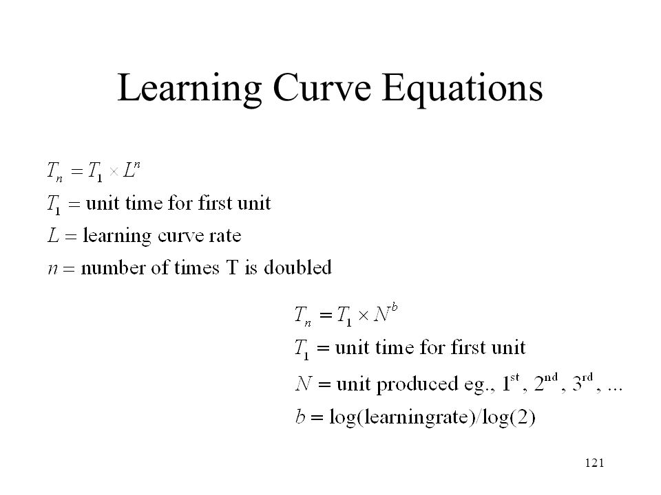 121 Learning Curve Equations