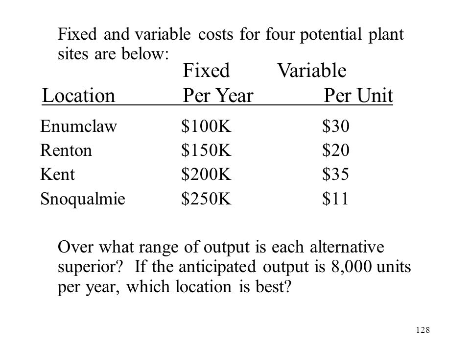 128 Fixed and variable costs for four potential plant sites are below: Enumclaw$100K$30 Renton$150K$20 Kent$200K$35 Snoqualmie$250K$11 Over what range of output is each alternative superior.